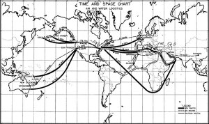 Supply Lines